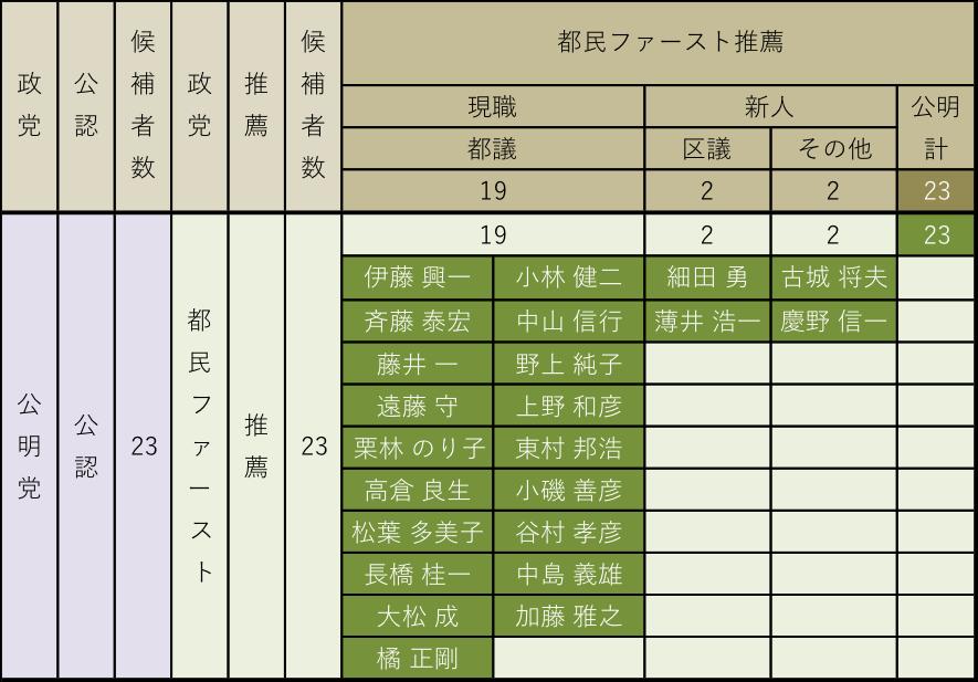 170516コラム 図01