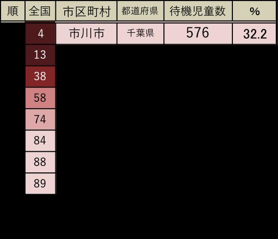 170904コラム 図表4