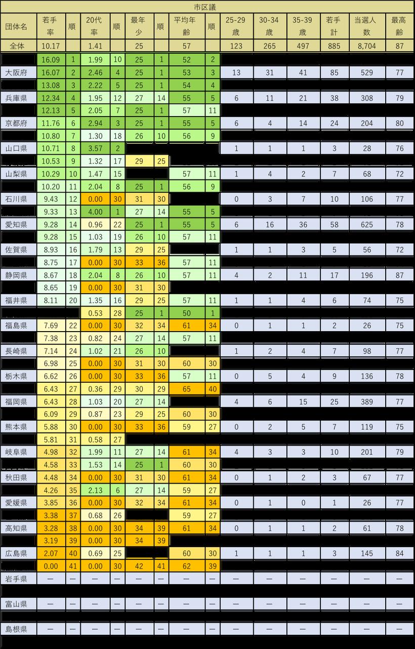 170510コラム 図表4
