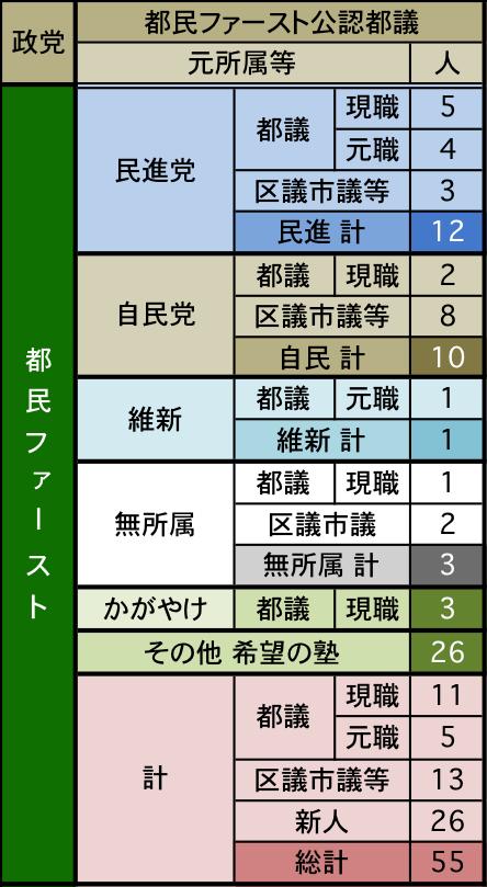 170705コラム 図表1