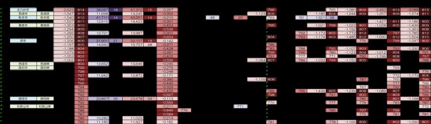 170226 コラム転出超過等図表1