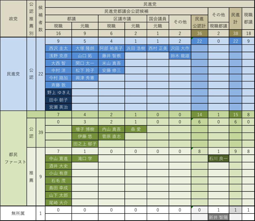 170516コラム 図表3