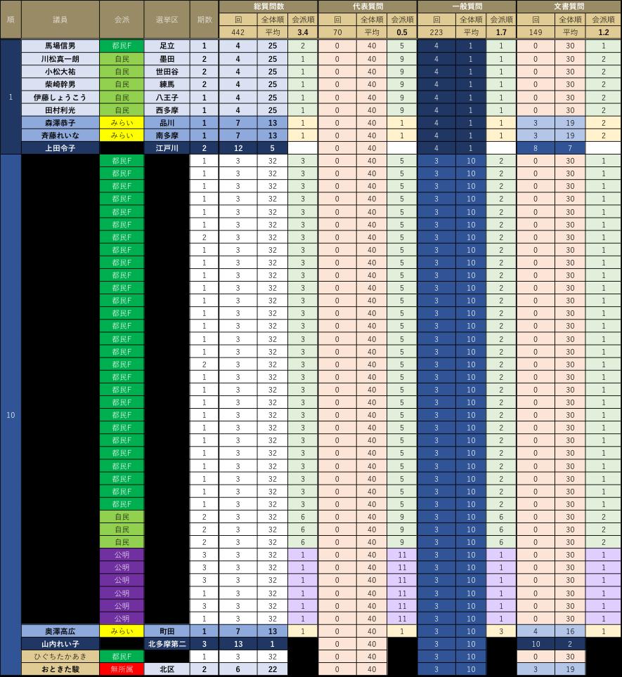 210218コラム修正図7
