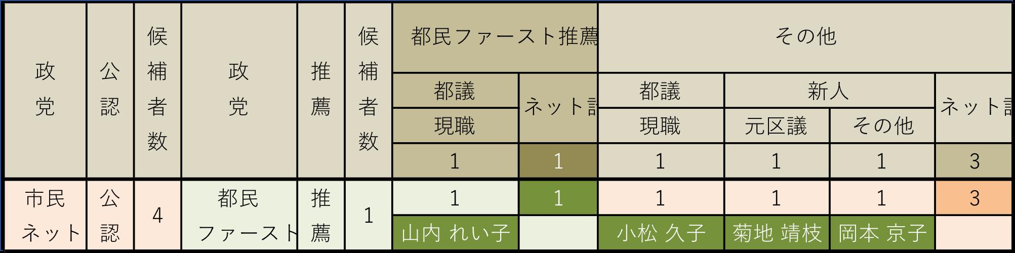 170516コラム 図表2