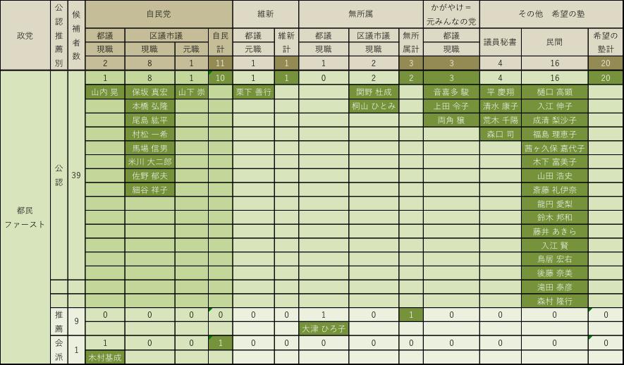 170516コラム 図表4