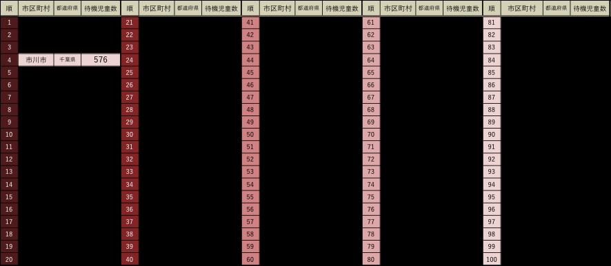 170904コラム 図表1