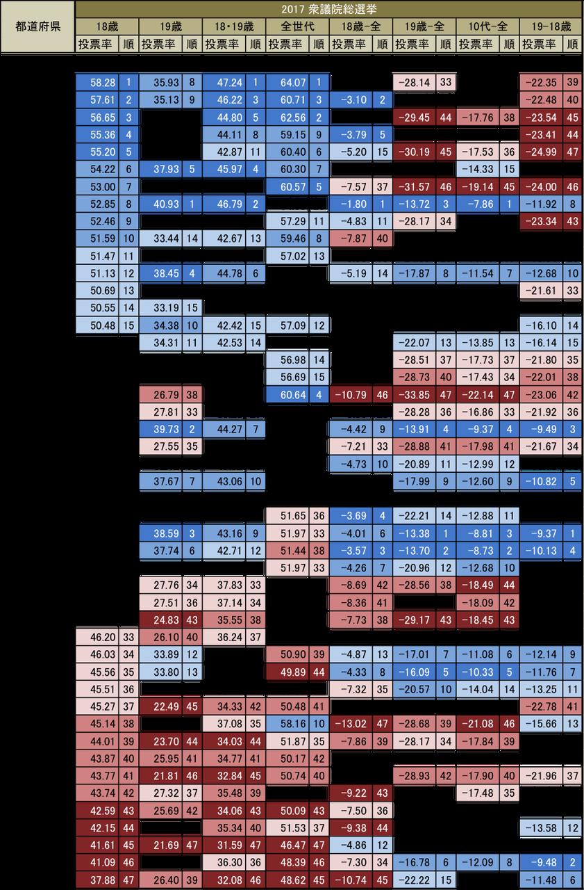 180116 コラム図表1