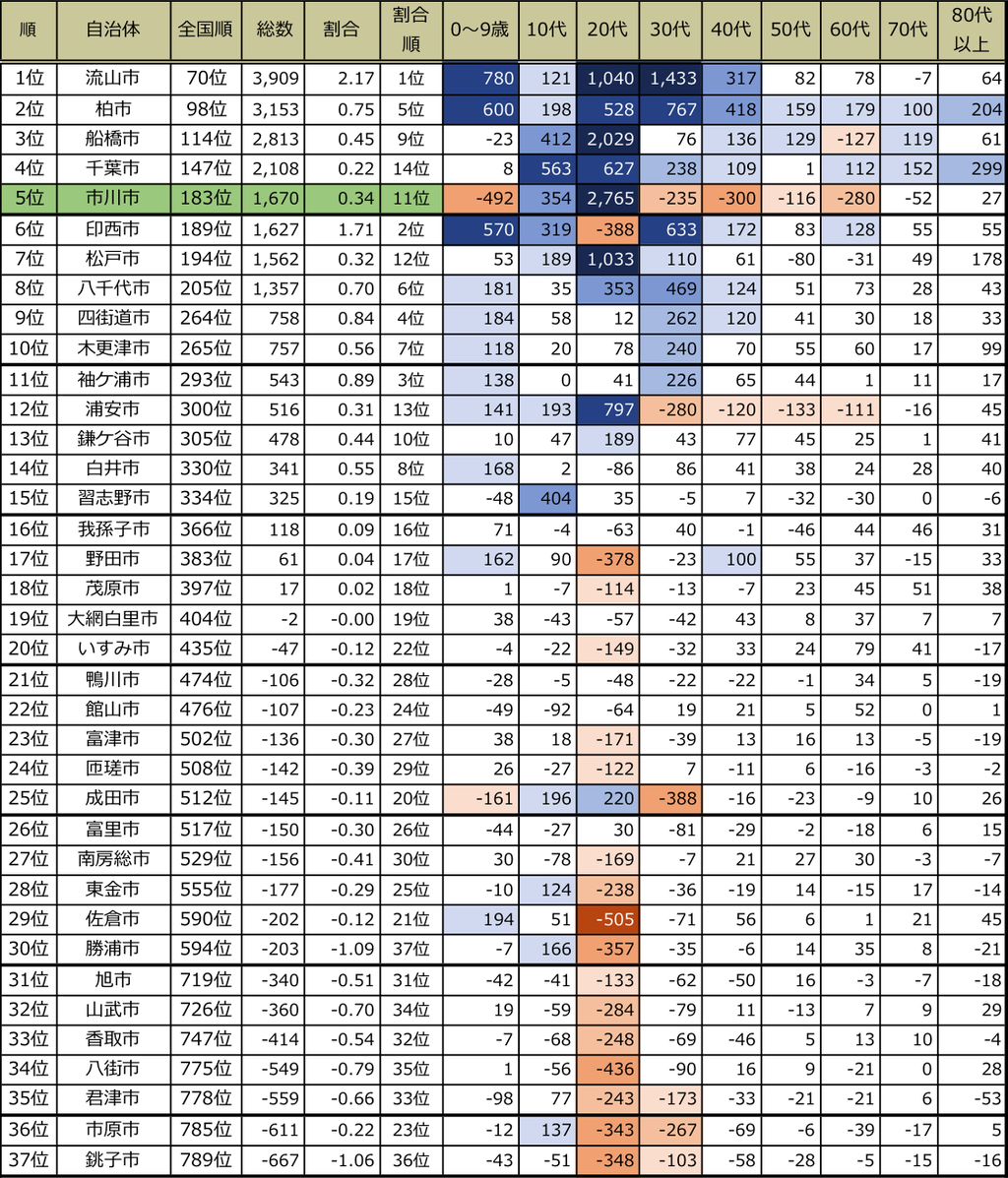 180309 コラム図表9