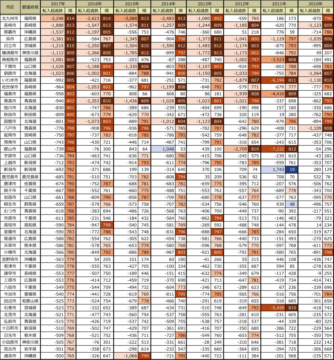 180309 コラム図表2