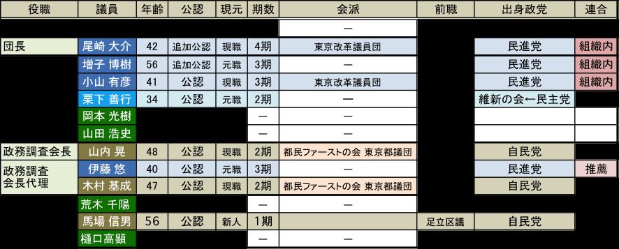 170727コラム 図表2