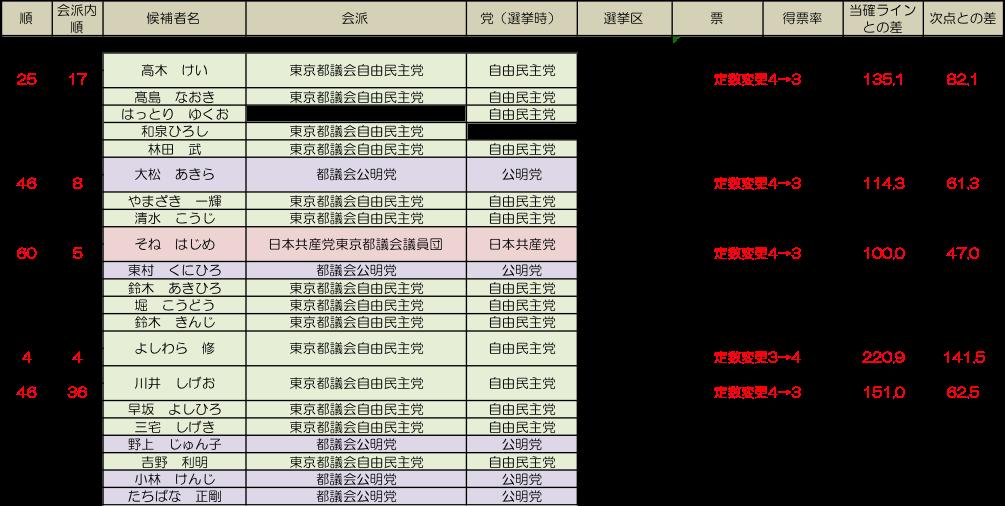 161221コラム 図表1