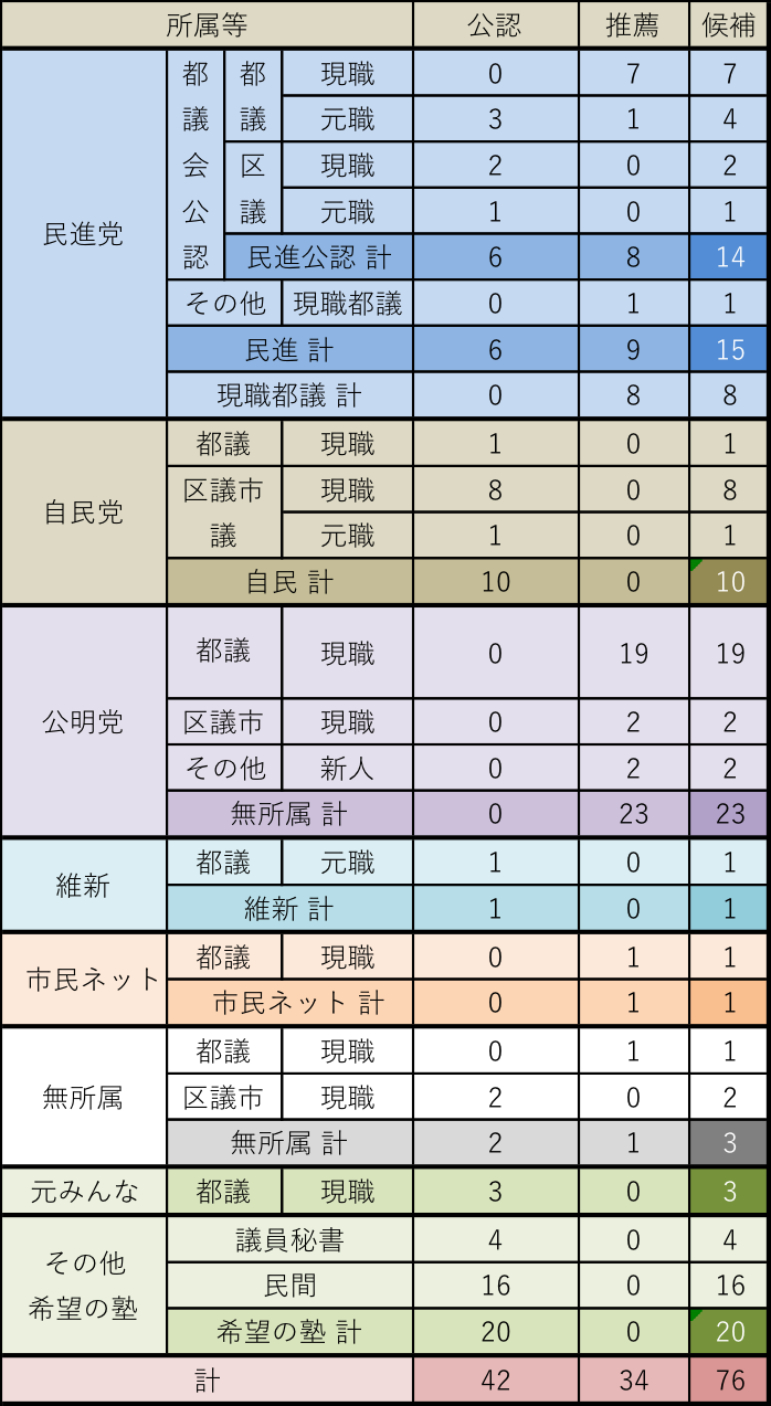 170516コラム 図表6