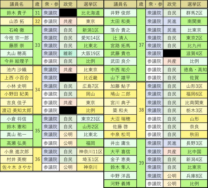 170511コラム 図表2修正版