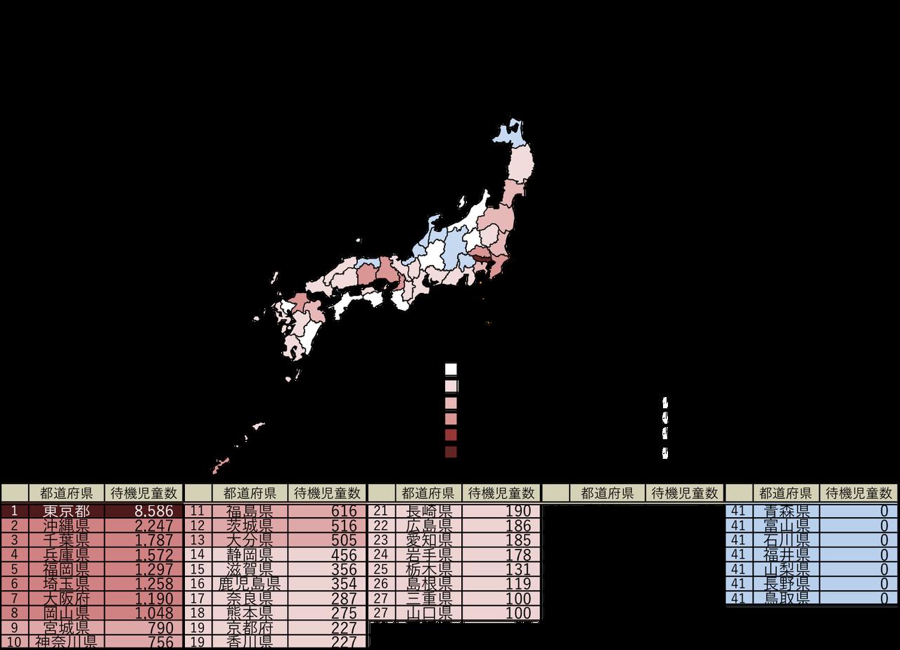 170904コラム 図表2