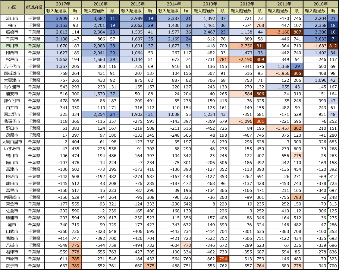 180309 コラム図表8