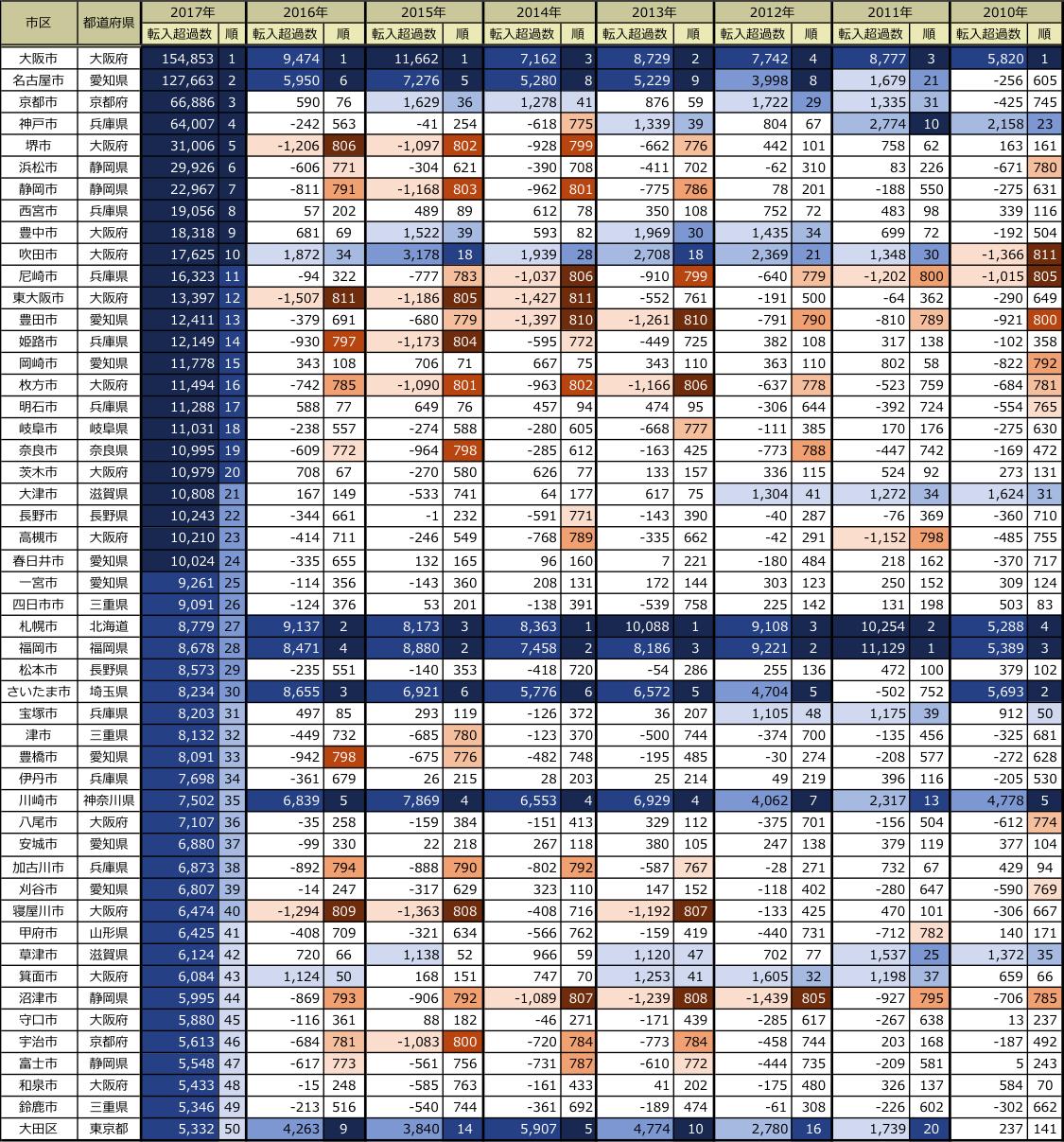 180309 コラム図表3