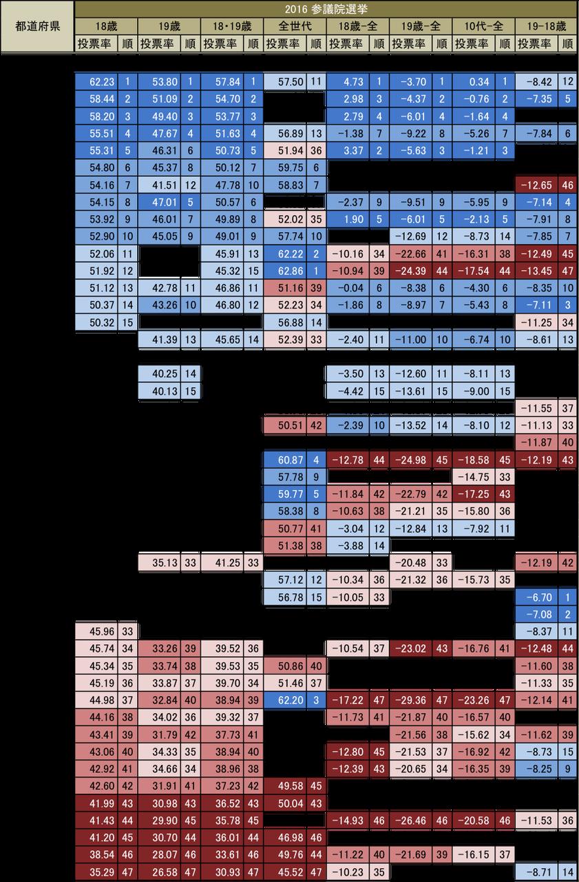 180116 コラム図表2
