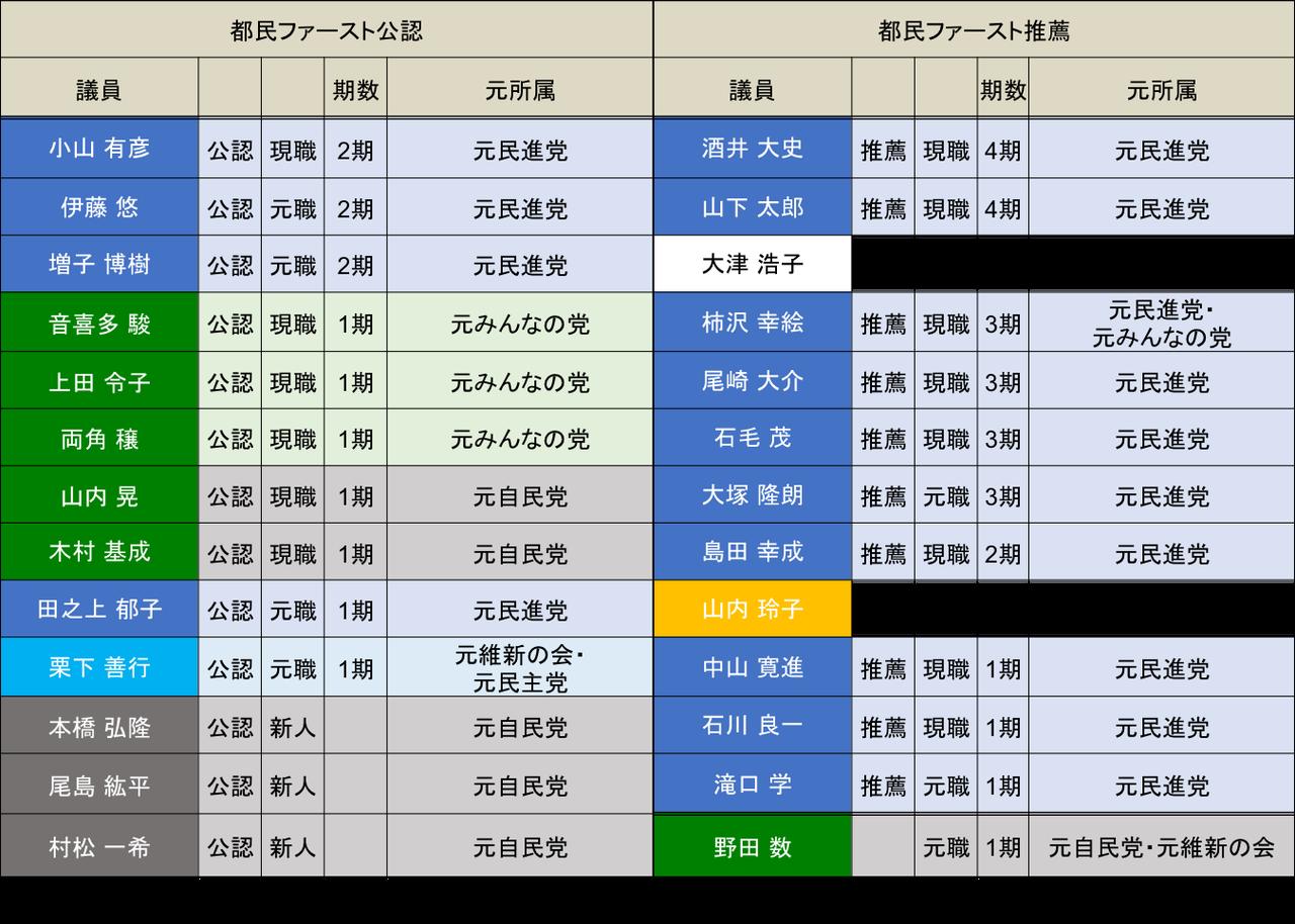 170701コラム 図表