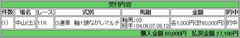 20161203_nakayama11_kuriyama_sanrentan