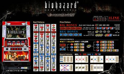 biohazard500