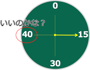 clockscor
