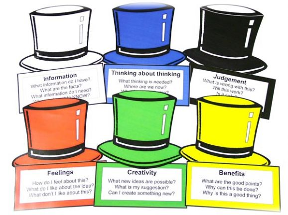 six-thinking-hats-class-display