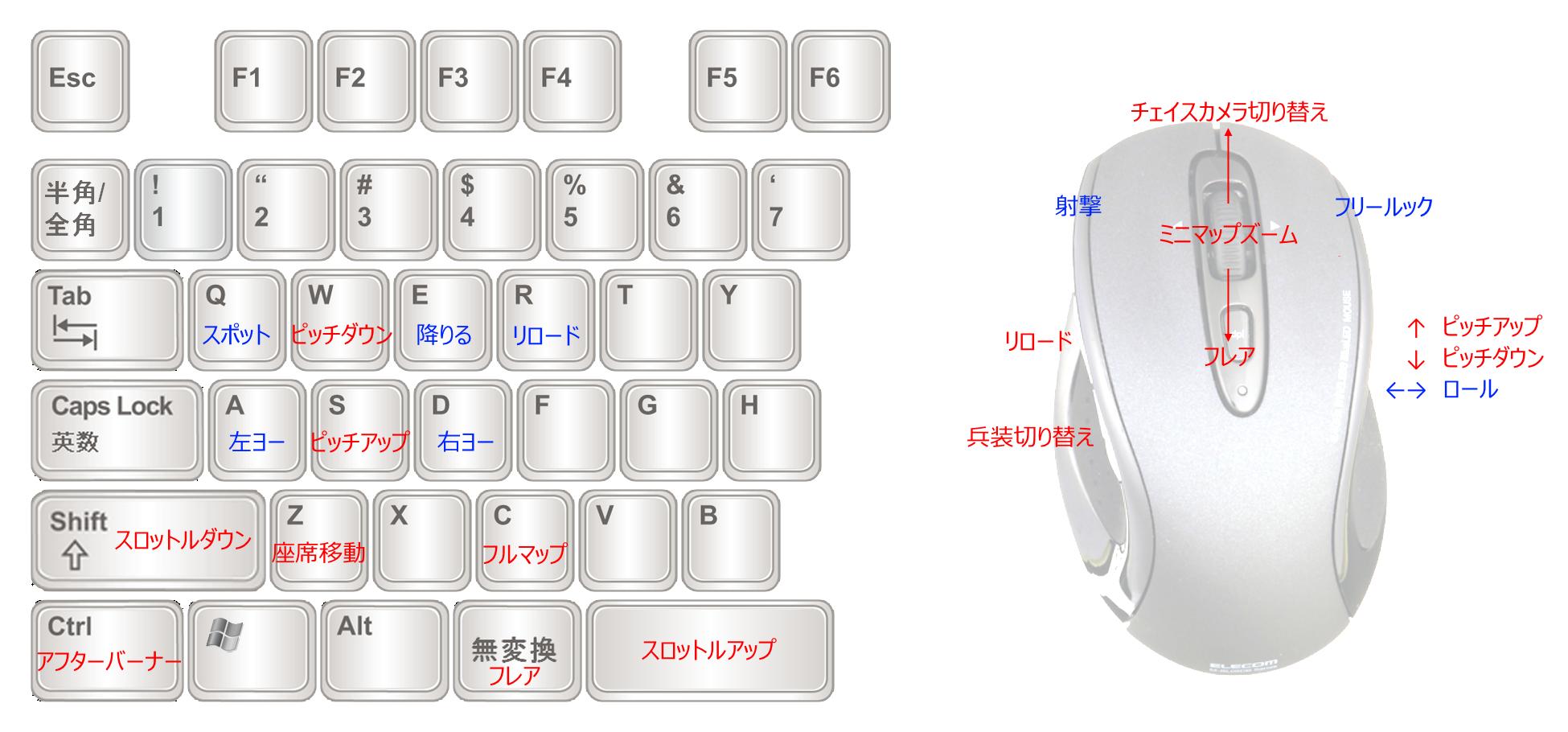 PC版BF4 キーバインドの一例 : わ ... : パソコン キーボード 説明 : すべての講義