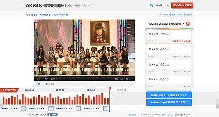 AKB48選抜総選挙+1 サイト001