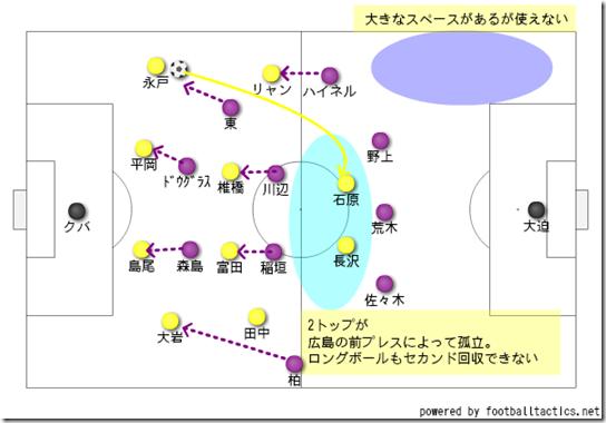 仙台の攻撃
