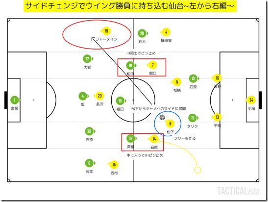 サイドチェンジでウイング勝負に持ち込む仙台~左から右編~