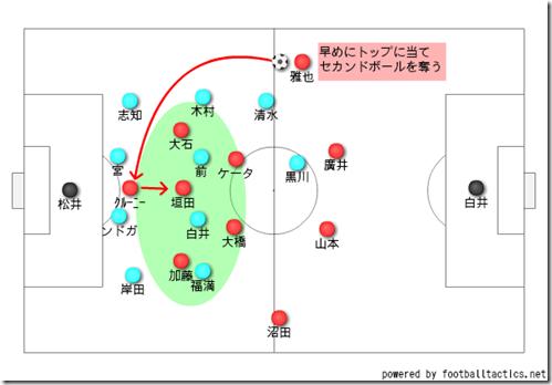 金沢の攻撃