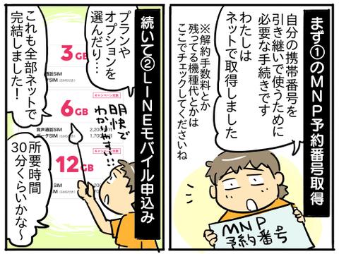 ラインモバイル7