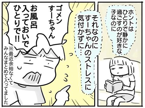 すーちゃんのストレス10