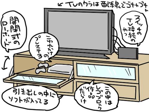 テレビまわり1