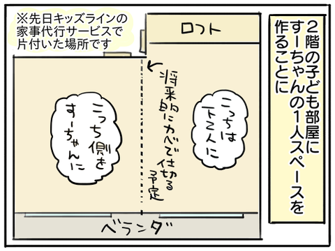 すーちゃんの部屋3