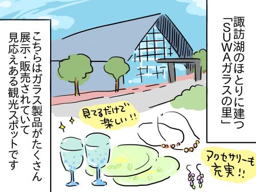 長野旅行記5