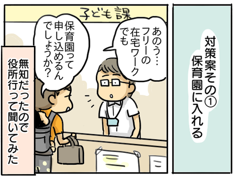 スケジュール7