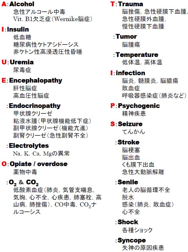 9月20日 「49歳男性 意識障害」 : Ryu-SCEO ~琉球大学 医学部PBL勉強会~