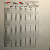 ベンツ,ECU,チューニング,W176,A250