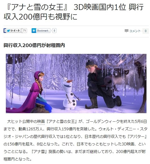 アナ雪3D1位