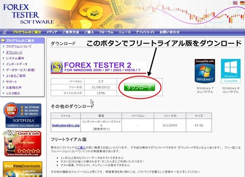 Universal trading system software