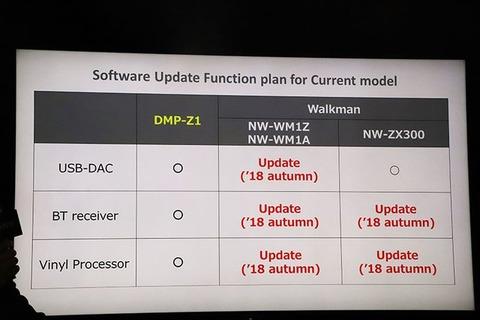 soft-updateNW-WM1