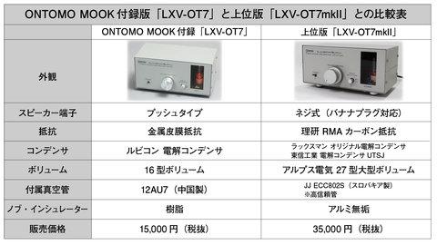 LXV-OT7hikaku