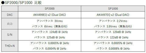 SP2000_1000