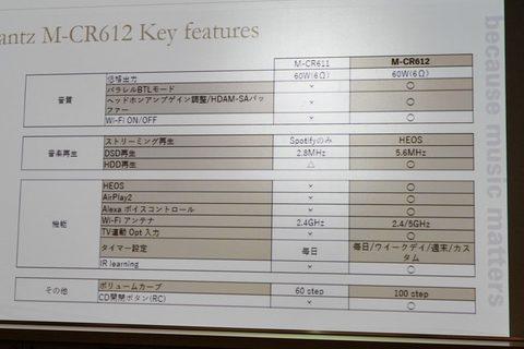 M-CR612+M-CR611