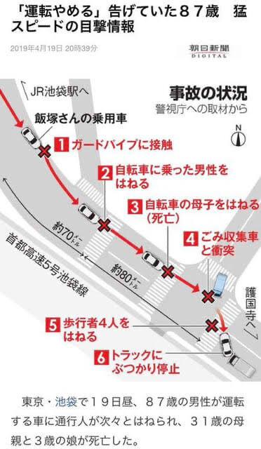 【速報】池袋暴走事故・飯塚幸三「被告」(89)の初公判日が決定