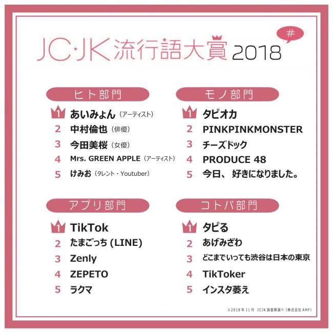 椎木里佳さん、2018年のJC・JK流行語大賞と2019年のトレンド予測を発表