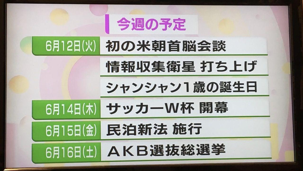 【朗報】 NHKニュース、今週の予定に 「米朝首脳会談」 「Wカップ開幕」 「AKB選抜総選挙」wwwwwwwwwwwwwwwww