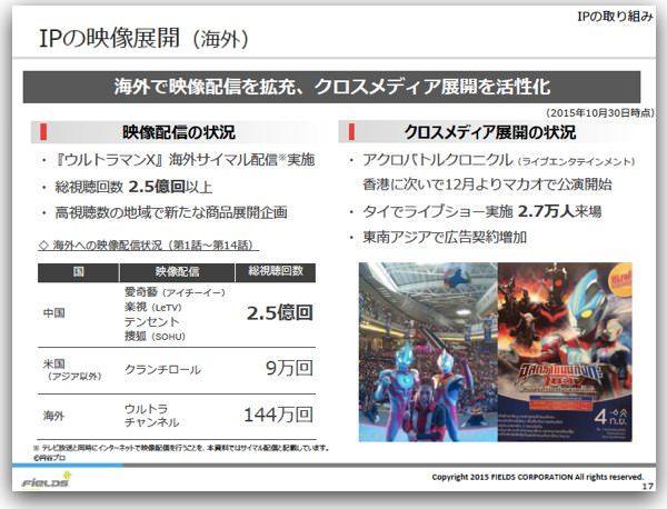 なんで日本には「スパイダーマン」や「アイアンマン」みてえな世界的キャラクターがいねえの?