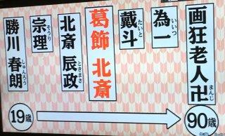 【悲報】葛飾北斎さん、うっかり晩年にふざけた名前にしてしまうwwwwww